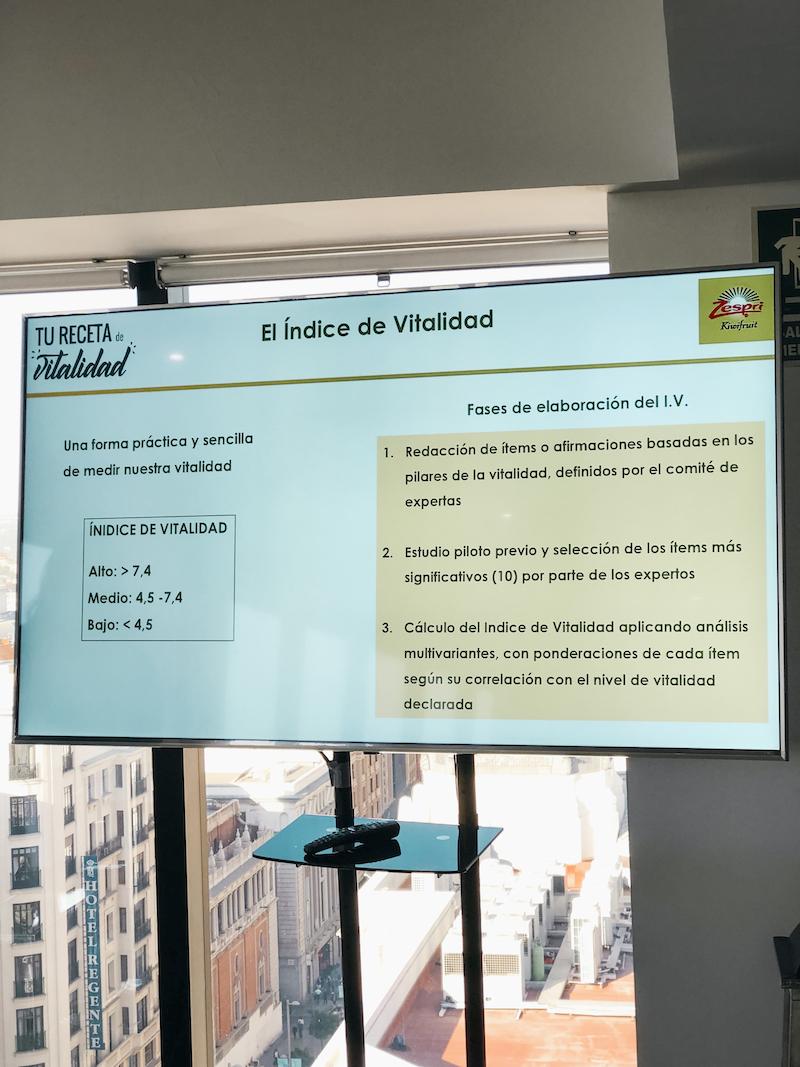 Índice_de_Vitalidad_Españoles